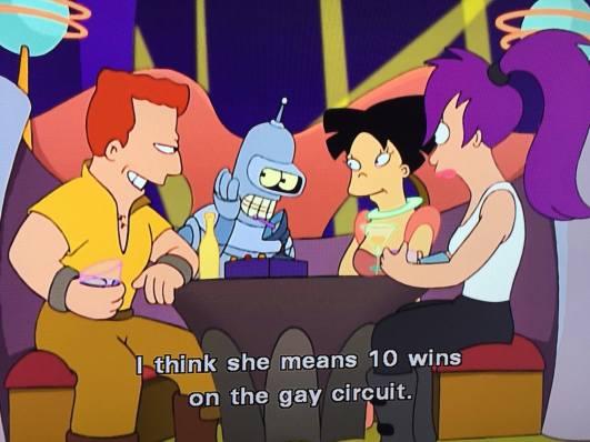 Gay Circuit